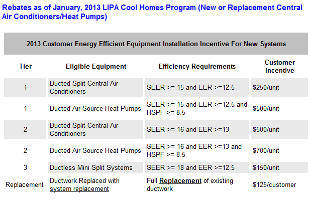 LIPA 2013 Rebate - LIPA Cool House Program (New or Replacement Central Air Conditioners/Heat Pumps)